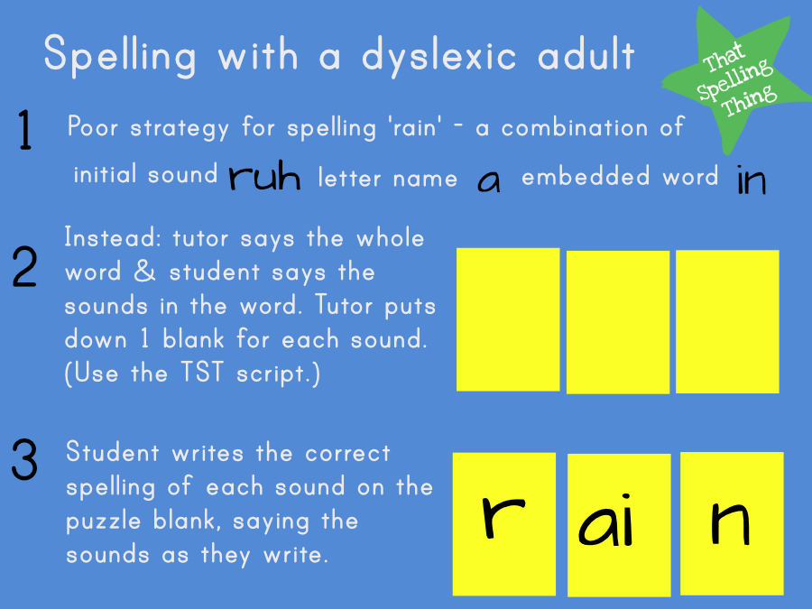 Help for dyslexic adults